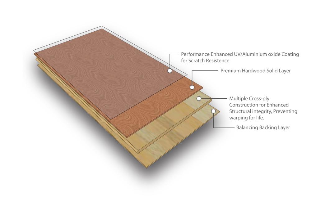 Hardwood Floor - First Floor